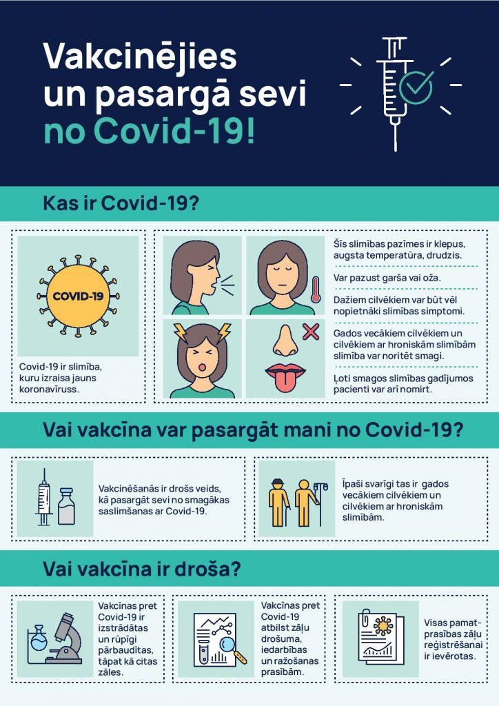 Vakcinējies pret Covid 19